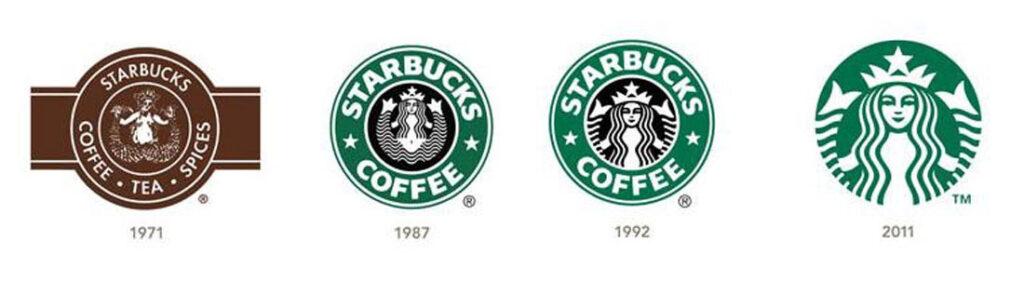 evolucion-de-logo